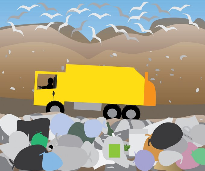 waste disposal in landfills